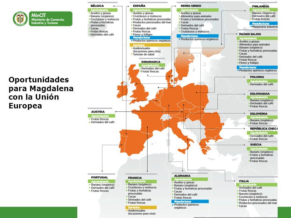 Oportunidades para Magdalena con la Unión Europea
