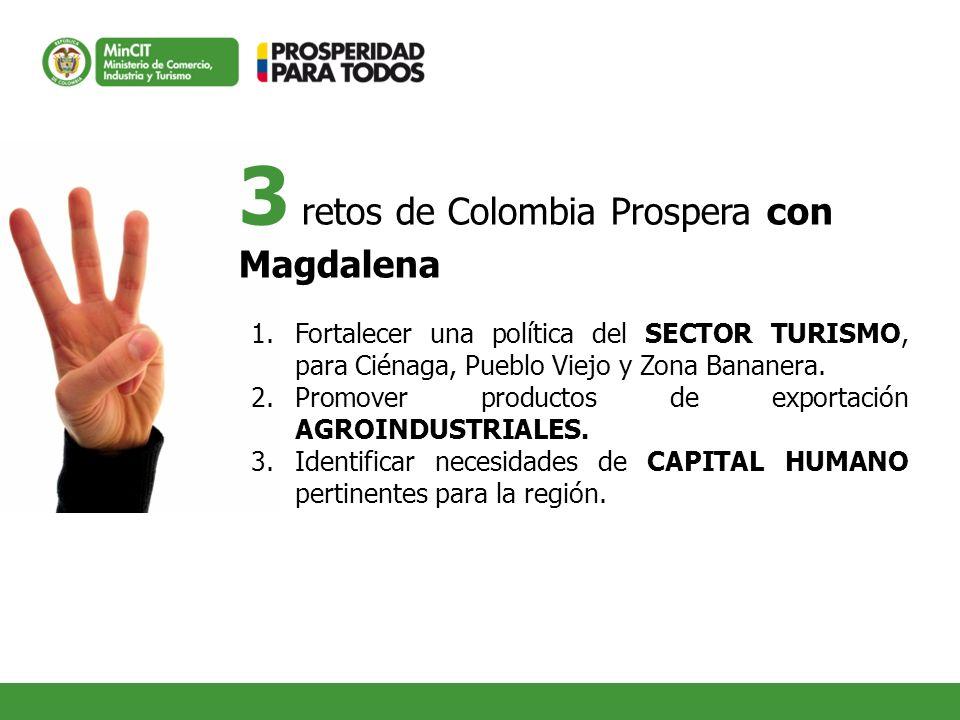 3 retos de Colombia Prospera con Magdalena 1.Fortalecer una política del SECTOR TURISMO, para Ciénaga, Pueblo Viejo y Zona Bananera. 2.Promover produc