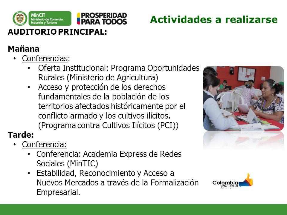 AUDITORIO PRINCIPAL: Mañana Conferencias: Oferta Institucional: Programa Oportunidades Rurales (Ministerio de Agricultura) Acceso y protección de los
