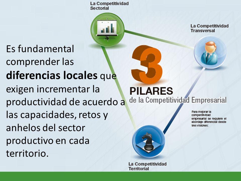 CONVOCATORIA Fortalecer las capacidades de incubación y aceleración de emprendimientos dinámicos innovadores.