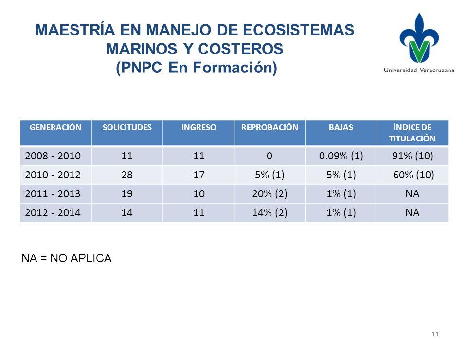 MAESTRÍA EN MANEJO DE ECOSISTEMAS MARINOS Y COSTEROS (PNPC En Formación) 11 GENERACIÓNSOLICITUDESINGRESOREPROBACIÓNBAJASÍNDICE DE TITULACIÓN 2008 - 20
