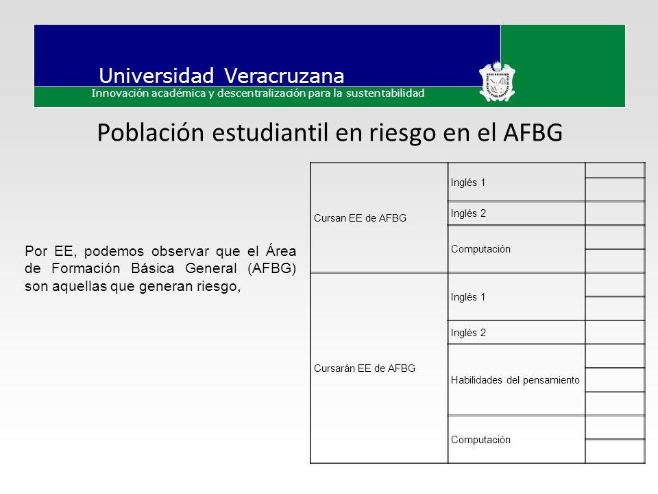 Universidad Veracruzana Innovación académica y descentralización para la sustentabilidad Población estudiantil en riesgo en el AFBG Por EE, podemos ob