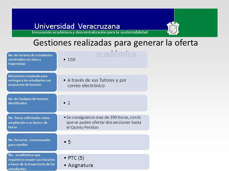 Universidad Veracruzana Innovación académica y descentralización para la sustentabilidad Gestiones realizadas para generar la oferta académica 150 No.
