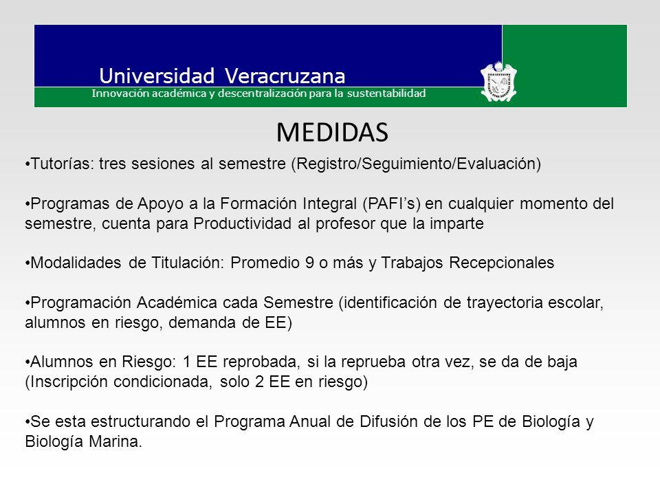 Universidad Veracruzana Innovación académica y descentralización para la sustentabilidad MEDIDAS Tutorías: tres sesiones al semestre (Registro/Seguimi