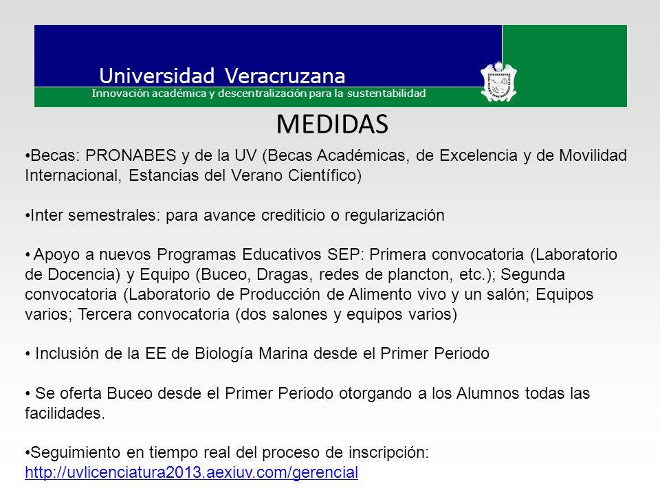 Universidad Veracruzana Innovación académica y descentralización para la sustentabilidad MEDIDAS Becas: PRONABES y de la UV (Becas Académicas, de Exce