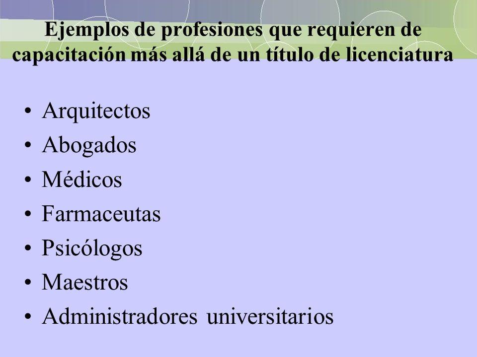 Ejemplos de profesiones que requieren de capacitación más allá de un título de licenciatura Arquitectos Abogados Médicos Farmaceutas Psicólogos Maestr