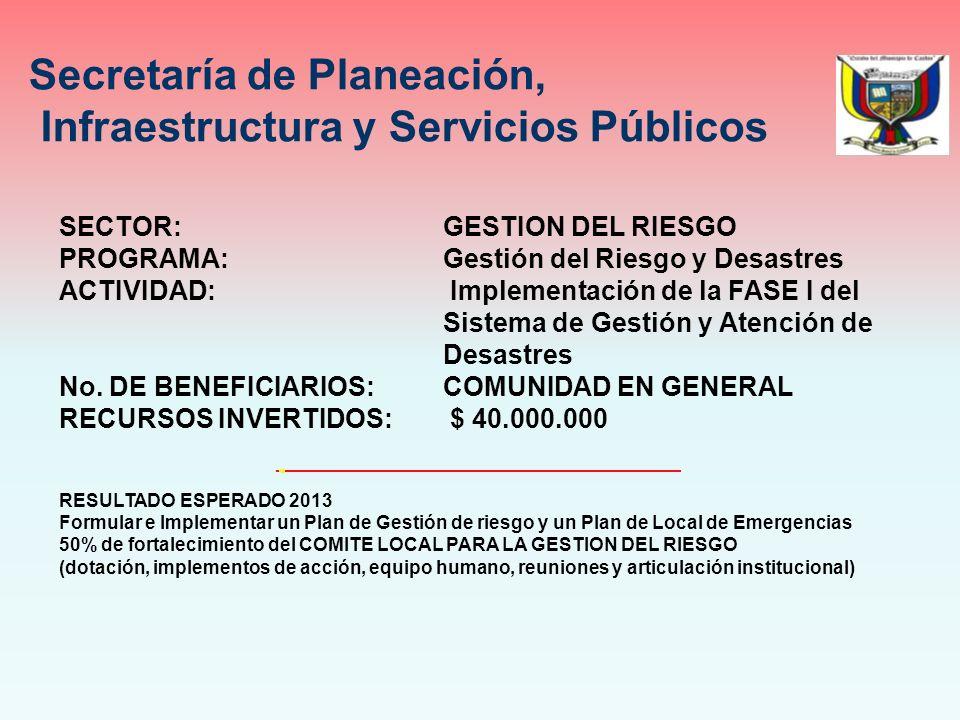 SECTOR: GESTION DEL RIESGO PROGRAMA: Gestión del Riesgo y Desastres ACTIVIDAD: Implementación de la FASE I del Sistema de Gestión y Atención de Desastres No.