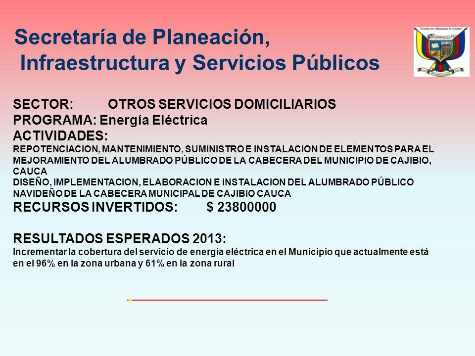 SECTOR: OTROS SERVICIOS DOMICILIARIOS PROGRAMA: Energía Eléctrica ACTIVIDADES: REPOTENCIACION, MANTENIMIENTO, SUMINISTRO E INSTALACION DE ELEMENTOS PARA EL MEJORAMIENTO DEL ALUMBRADO PÚBLICO DE LA CABECERA DEL MUNICIPIO DE CAJIBIO, CAUCA DISEÑO, IMPLEMENTACION, ELABORACION E INSTALACION DEL ALUMBRADO PÚBLICO NAVIDEÑO DE LA CABECERA MUNICIPAL DE CAJIBIO CAUCA RECURSOS INVERTIDOS: $ 23800000 RESULTADOS ESPERADOS 2013: Incrementar la cobertura del servicio de energía eléctrica en el Municipio que actualmente está en el 96% en la zona urbana y 61% en la zona rural Secretaría de Planeación, Infraestructura y Servicios Públicos