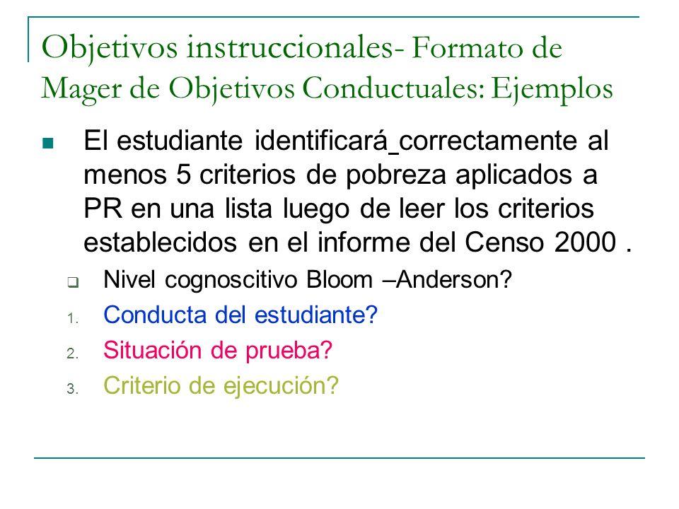 Objetivos instruccionales- Formato de Mager de Objetivos Conductuales: Ejemplos El estudiante identificará correctamente al menos 5 criterios de pobre
