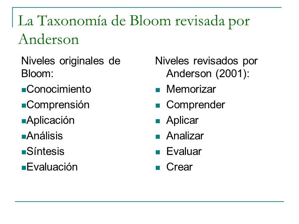 La Taxonomía de Bloom revisada por Anderson Niveles originales de Bloom: Conocimiento Comprensión Aplicación Análisis Síntesis Evaluación Niveles revi