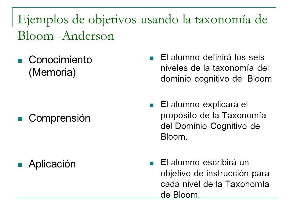 Ejemplos de objetivos usando la taxonomía de Bloom -Anderson Conocimiento (Memoria) Comprensión Aplicación El alumno definirá los seis niveles de la t
