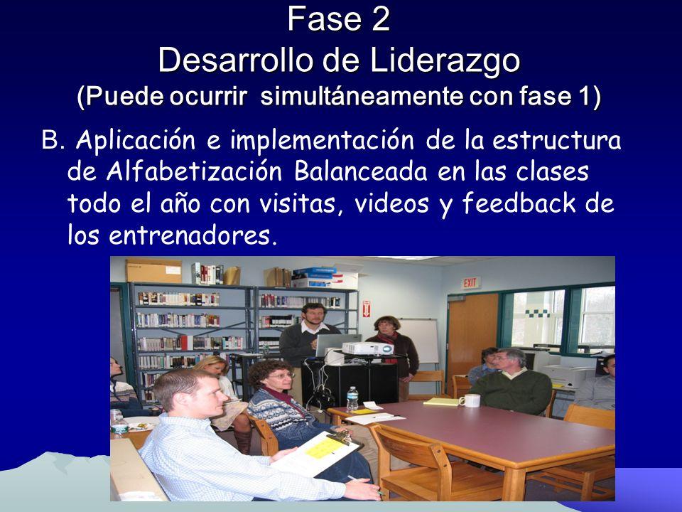 A. Participan de 4 a 8 semanas intensivas (durante el año escolar) en la Biblioteca Pública o el lugar asignado para administrar los talleres del desa