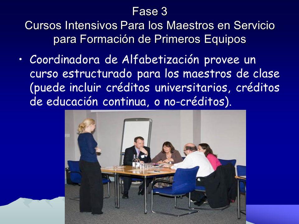 C.Experiencia enseñando a otros adultos (técnica de la mesa redonda).