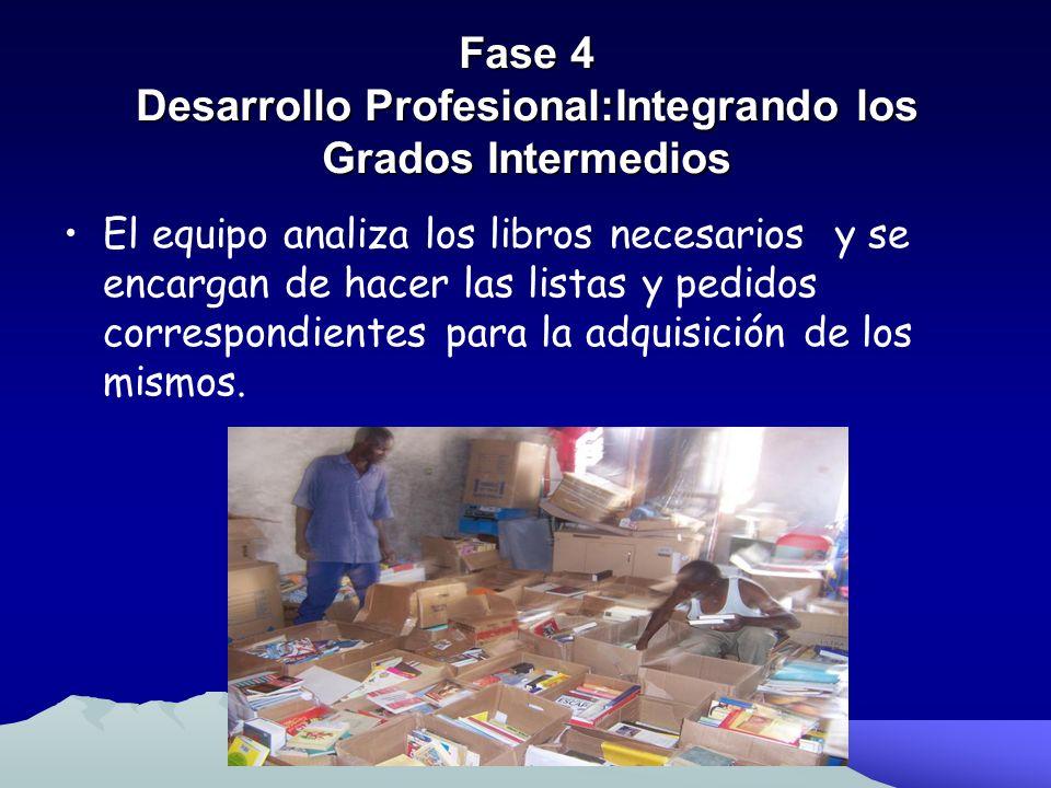 Fase 4 Desarrollo Profesional:Integrando los Grados Intermedios El programa de desarrollo continuo del personal es diseñado en colaboración por la coo
