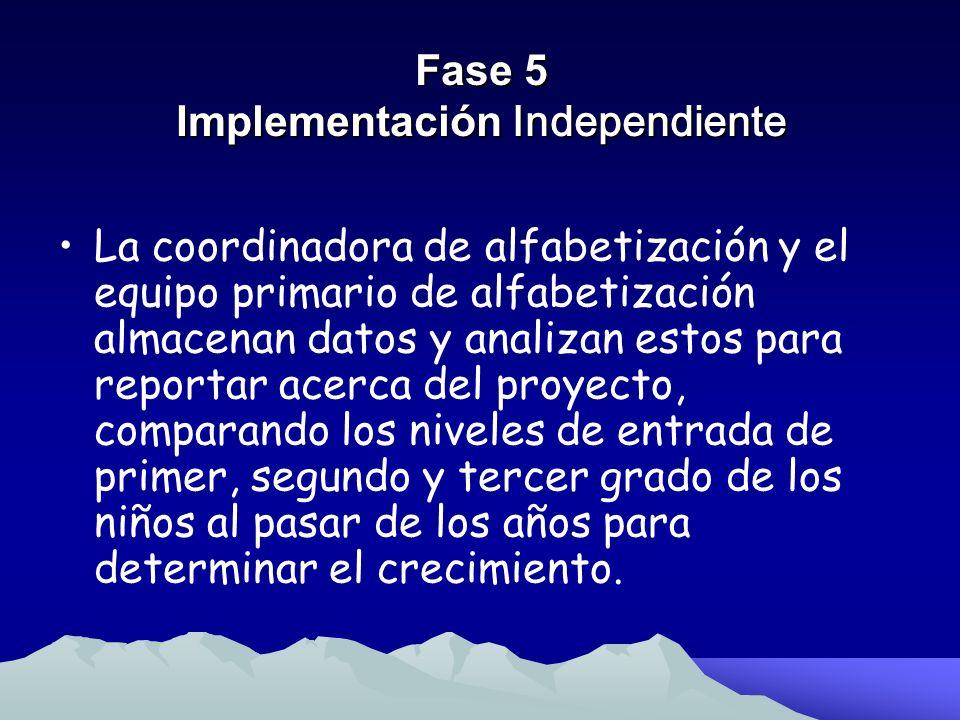 Fase 5 Implementación Independiente La coordinadora de alfabetización y el equipo primario de alfabetización continúan trabajando en equipo. Las escue