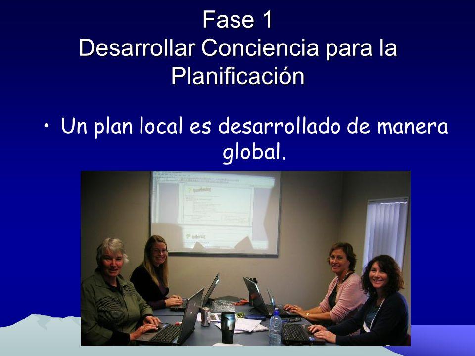 Fase 1 Desarrollar Conciencia para la Planificación Inversionistas investigan el modelo del curriculum a implementar apropiado para el desarrollo prof