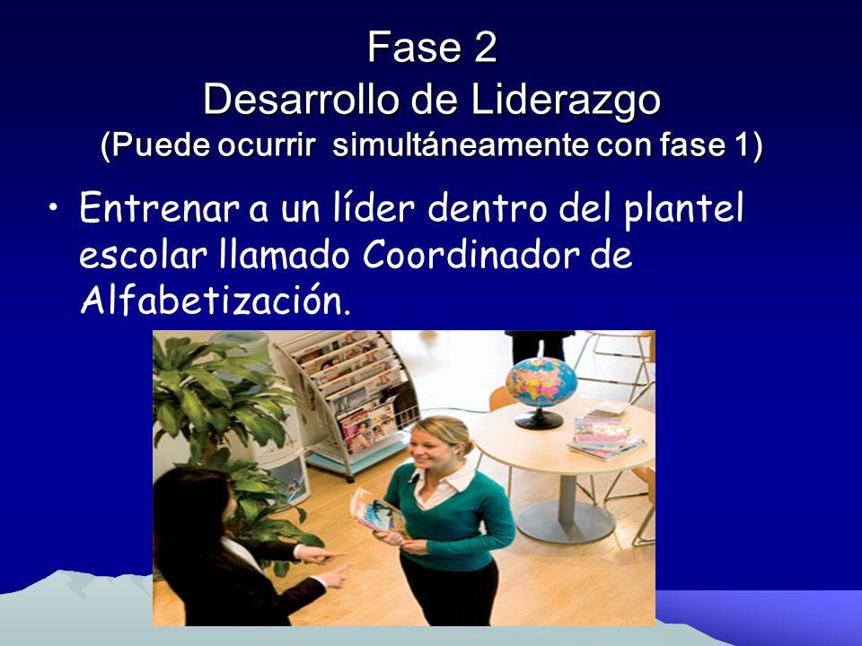 Una opción es elaborar una serie de 4,6 a 8 seminarios para iniciar el proceso de aprendizaje con tareas planificadas en secciones para desarrollar co