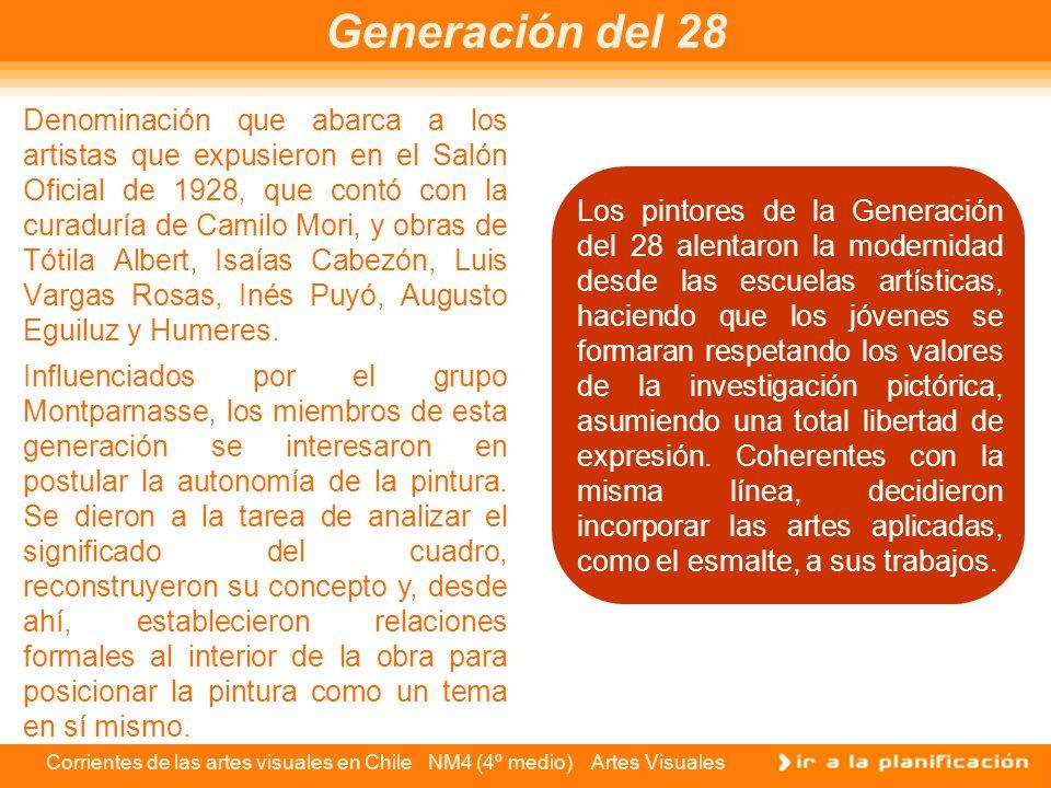 Corrientes de las artes visuales en Chile NM4 (4º medio) Artes Visuales Los pintores de la Generación del 28 alentaron la modernidad desde las escuela