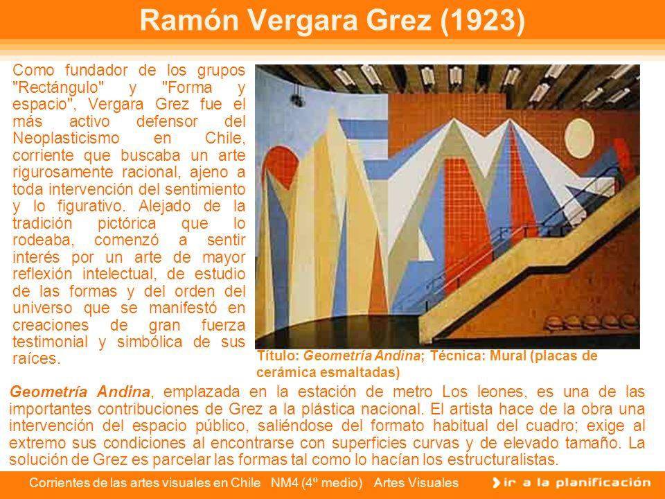 Corrientes de las artes visuales en Chile NM4 (4º medio) Artes Visuales Como fundador de los grupos