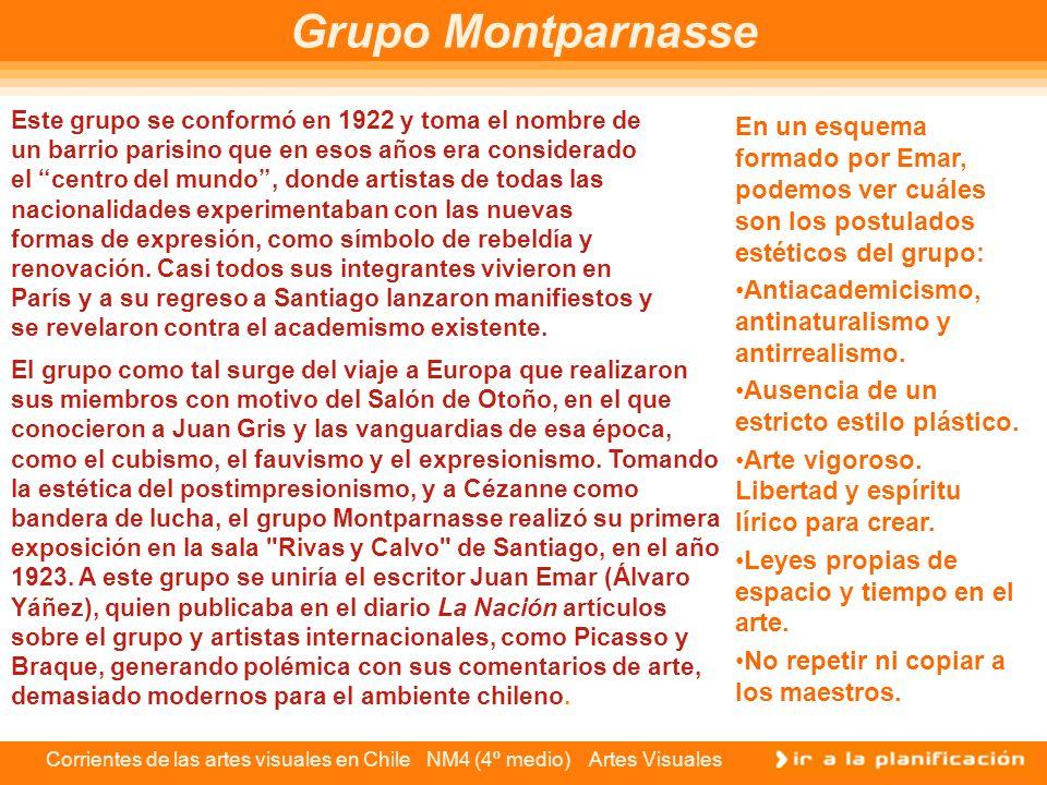 Corrientes de las artes visuales en Chile NM4 (4º medio) Artes Visuales Grupo Montparnasse El grupo como tal surge del viaje a Europa que realizaron s