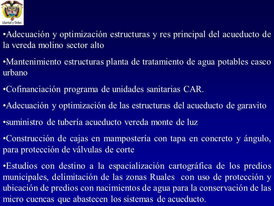 Adecuación y optimización estructuras y res principal del acueducto de la vereda molino sector alto Mantenimiento estructuras planta de tratamiento de agua potables casco urbano Cofinanciación programa de unidades sanitarias CAR.