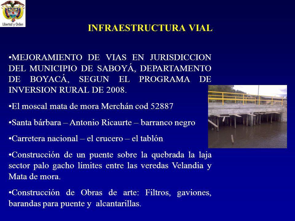 MEJORAMIENTO DE VIAS EN JURISDICCION DEL MUNICIPIO DE SABOYÁ, DEPARTAMENTO DE BOYACÁ, SEGUN EL PROGRAMA DE INVERSION RURAL DE 2008.