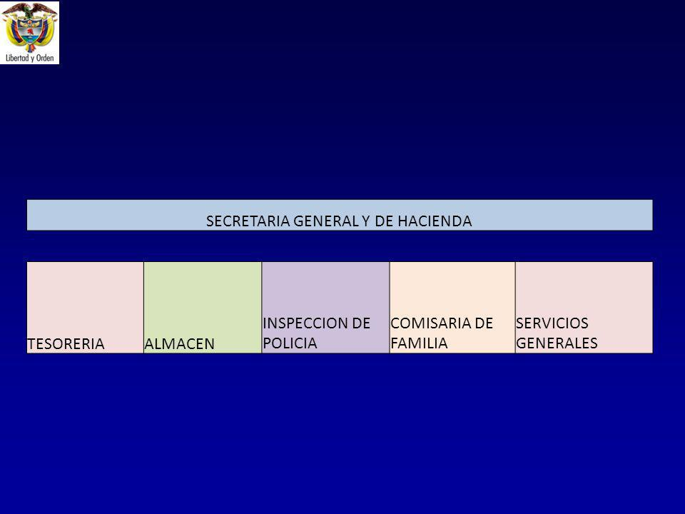 TESORERIAALMACEN INSPECCION DE POLICIA COMISARIA DE FAMILIA SERVICIOS GENERALES