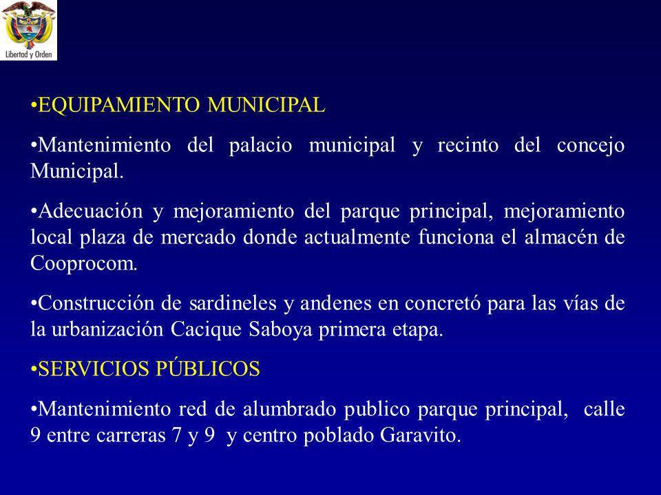 EQUIPAMIENTO MUNICIPAL Mantenimiento del palacio municipal y recinto del concejo Municipal.