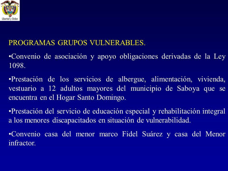 PROGRAMAS GRUPOS VULNERABLES.Convenio de asociación y apoyo obligaciones derivadas de la Ley 1098.