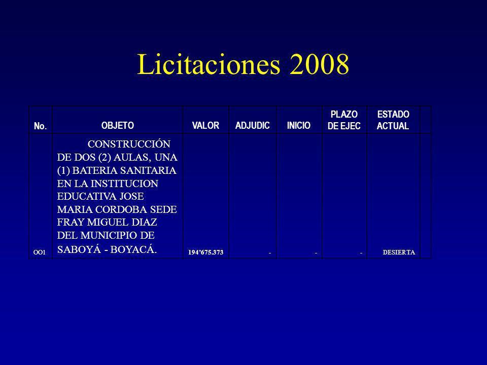 Licitaciones 2008 No.