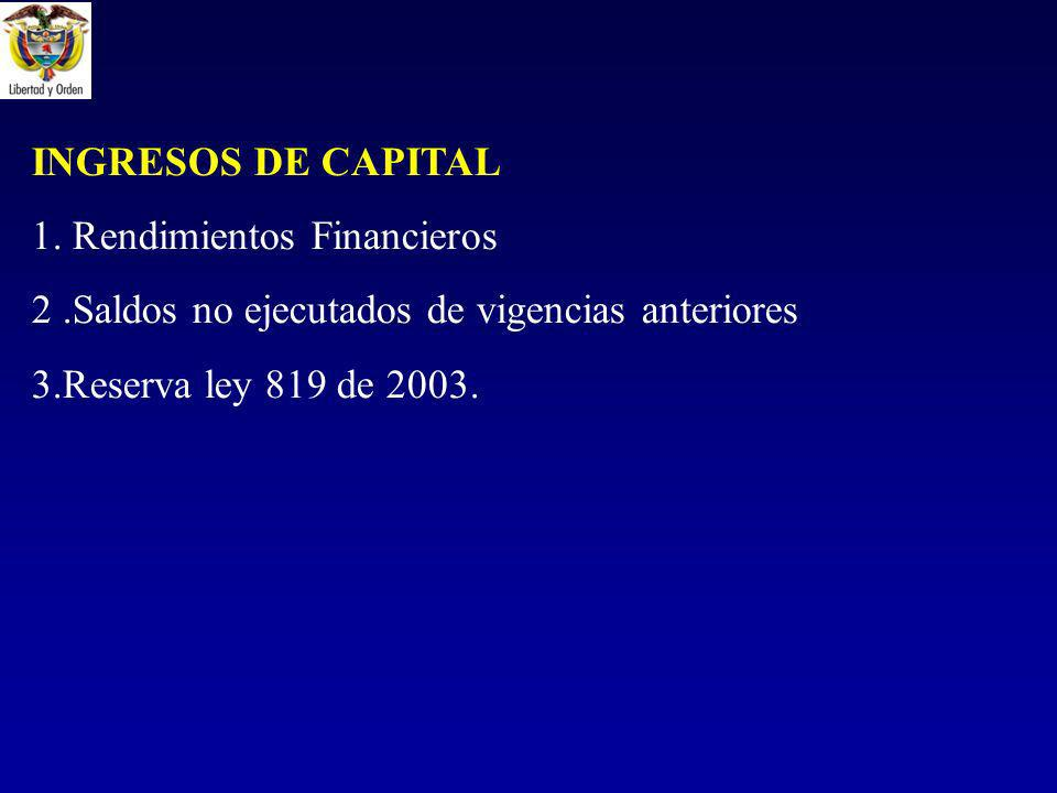 INGRESOS DE CAPITAL 1.