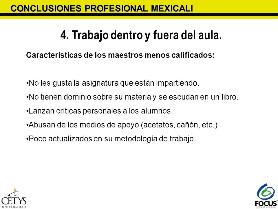 CONCLUSIONES PROFESIONAL MEXICALI 4. Trabajo dentro y fuera del aula. Características de los maestros menos calificados: No les gusta la asignatura qu