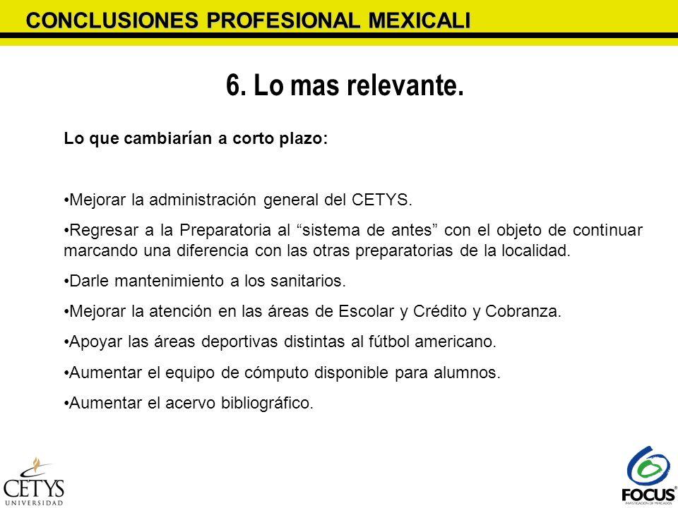CONCLUSIONES PROFESIONAL MEXICALI 6. Lo mas relevante. Lo que cambiarían a corto plazo: Mejorar la administración general del CETYS. Regresar a la Pre