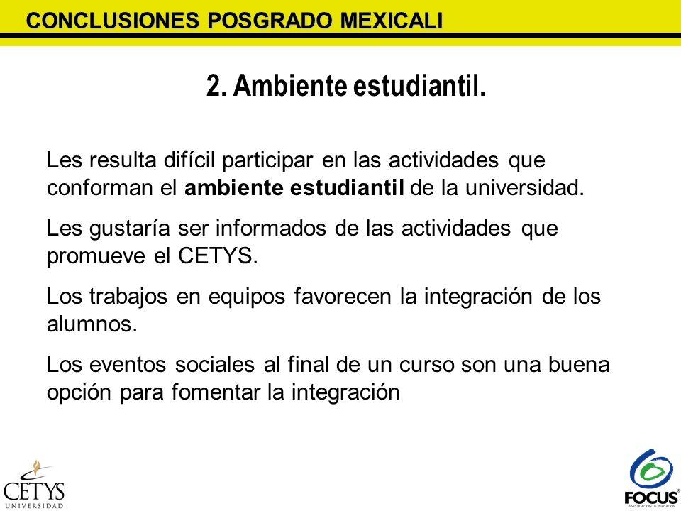 CONCLUSIONES POSGRADO MEXICALI 2. Ambiente estudiantil. Les resulta difícil participar en las actividades que conforman el ambiente estudiantil de la