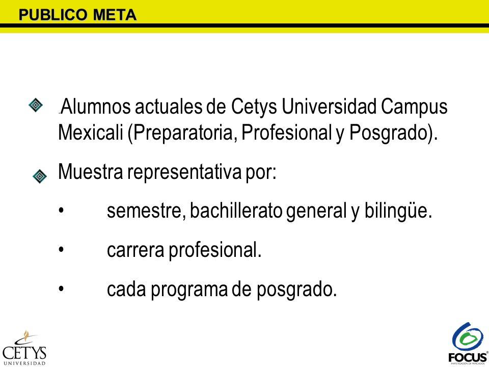 PUBLICO META. Alumnos actuales de Cetys Universidad Campus Mexicali (Preparatoria, Profesional y Posgrado). Muestra representativa por: semestre, bach