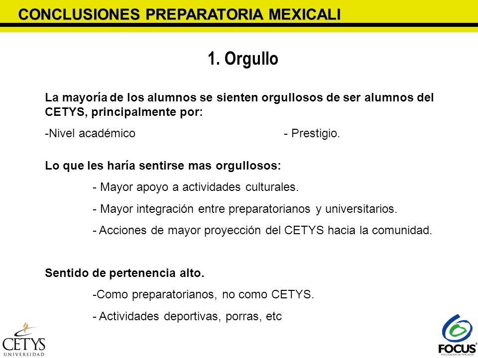 CONCLUSIONES PREPARATORIA MEXICALI 1. Orgullo La mayoría de los alumnos se sienten orgullosos de ser alumnos del CETYS, principalmente por: -Nivel aca