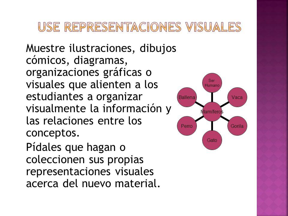 Muestre ilustraciones, dibujos cómicos, diagramas, organizaciones gráficas o visuales que alienten a los estudiantes a organizar visualmente la inform