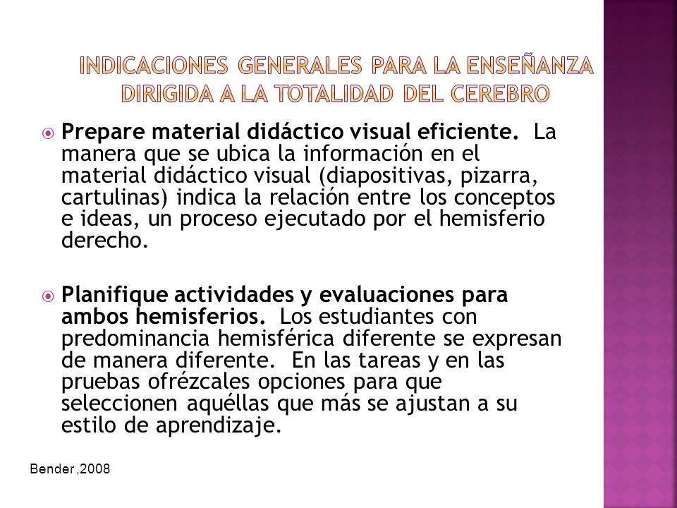 Prepare material didáctico visual eficiente. La manera que se ubica la información en el material didáctico visual (diapositivas, pizarra, cartulinas)