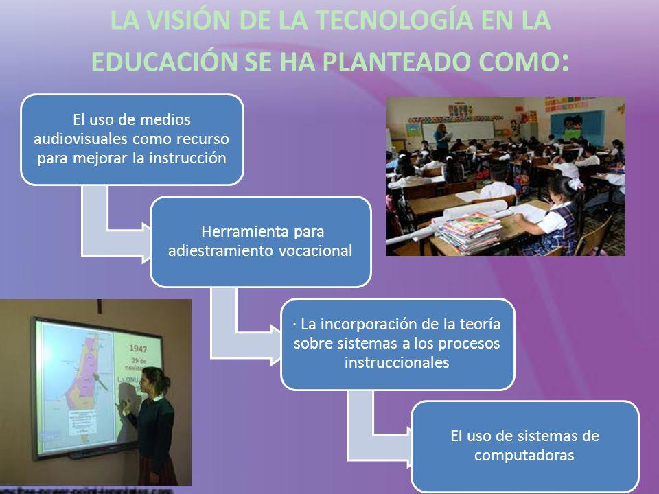 LA VISIÓN DE LA TECNOLOGÍA EN LA EDUCACIÓN SE HA PLANTEADO COMO : El uso de medios audiovisuales como recurso para mejorar la instrucción Herramienta