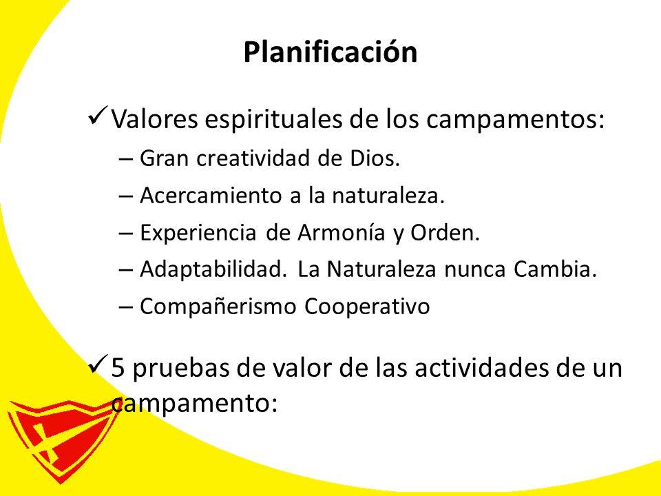 Planificación Valores espirituales de los campamentos: – Gran creatividad de Dios.