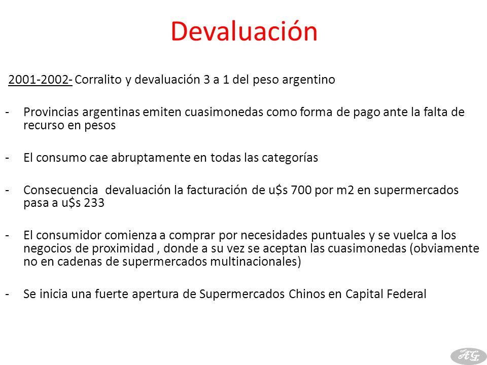 Devaluación 2001-2002- Corralito y devaluación 3 a 1 del peso argentino -Provincias argentinas emiten cuasimonedas como forma de pago ante la falta de