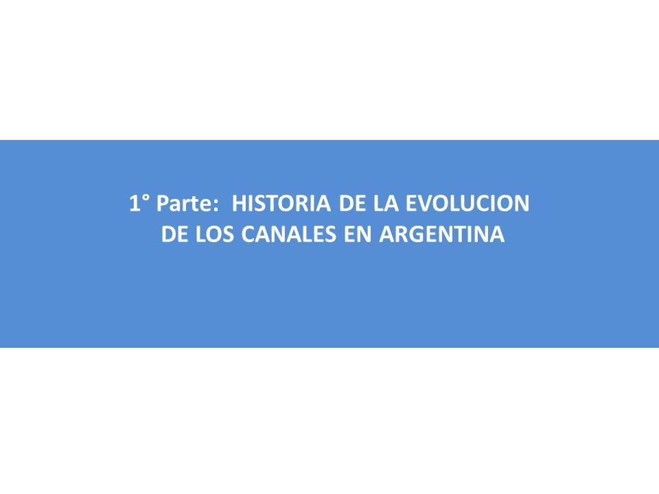 MIX DE CANALES CONSUMO MASIVO 1975 TOTAL ARGENTINA Autoservicios + 100 metros Tradicionales - 100 metros Alimentos, Bebidas, Cosmética y Limpieza AG
