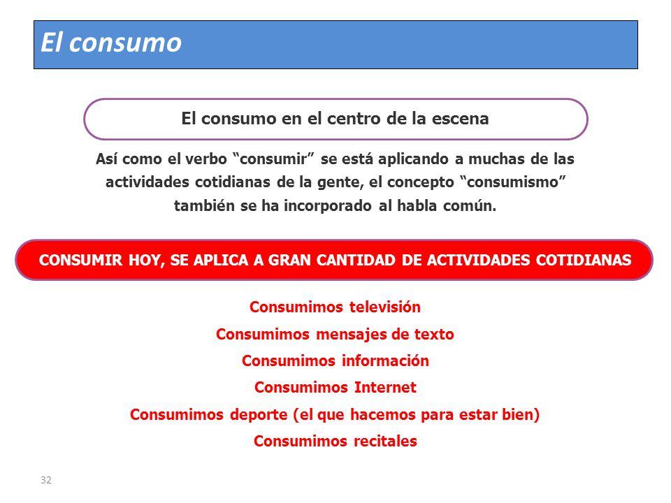 32 El consumo en el centro de la escena CONSUMIR HOY, SE APLICA A GRAN CANTIDAD DE ACTIVIDADES COTIDIANAS Consumimos televisión Consumimos mensajes de