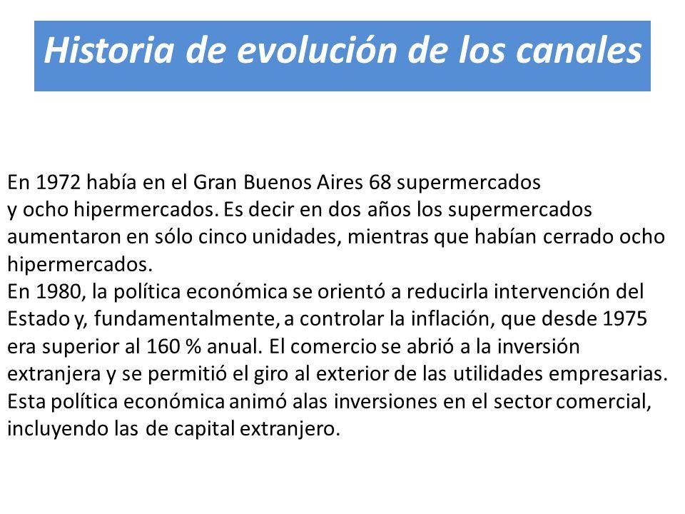 En 1972 había en el Gran Buenos Aires 68 supermercados y ocho hipermercados. Es decir en dos años los supermercados aumentaron en sólo cinco unidades,