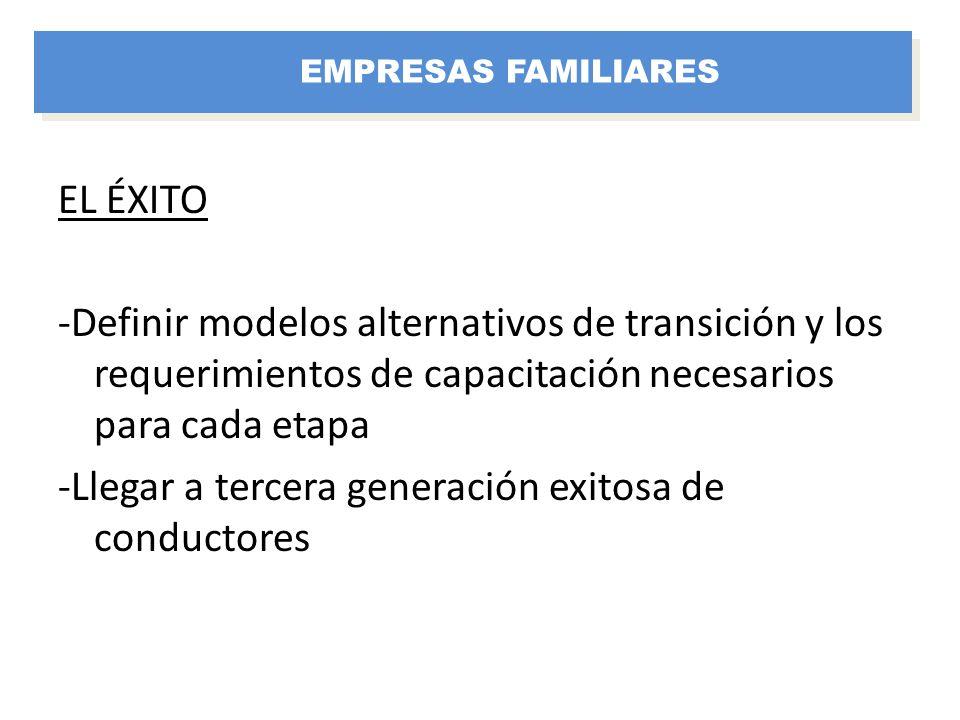 EL ÉXITO -Definir modelos alternativos de transición y los requerimientos de capacitación necesarios para cada etapa -Llegar a tercera generación exit