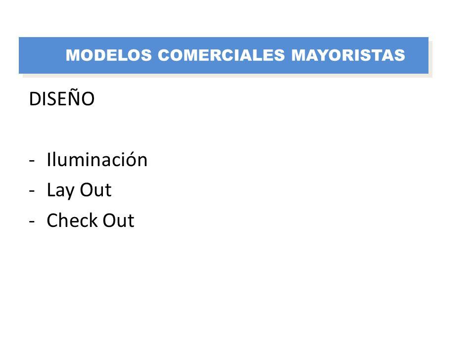DISEÑO -Iluminación -Lay Out -Check Out MODELOS COMERCIALES MAYORISTAS