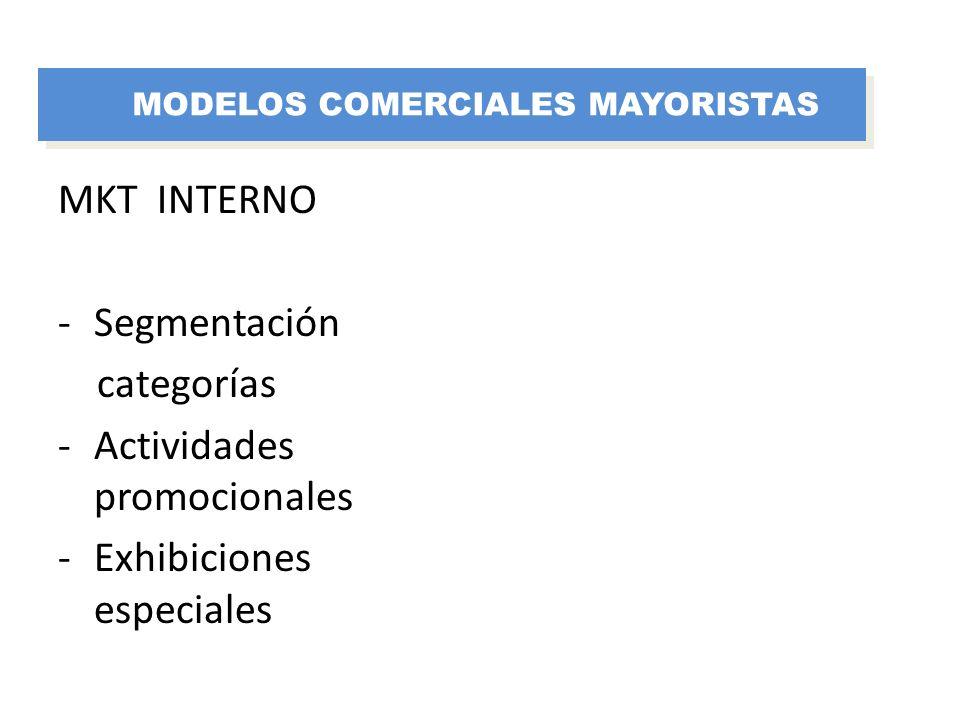 MKT INTERNO -Segmentación categorías -Actividades promocionales -Exhibiciones especiales MODELOS COMERCIALES MAYORISTAS