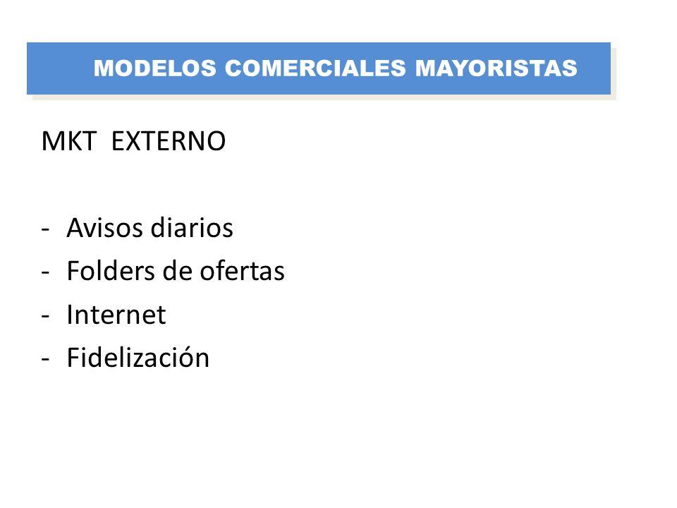 MKT EXTERNO -Avisos diarios -Folders de ofertas -Internet -Fidelización MODELOS COMERCIALES MAYORISTAS