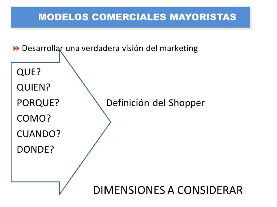 DIMENSIONES A CONSIDERAR QUE? QUIEN? PORQUE? Definición del Shopper COMO? CUANDO? DONDE? Desarrollar una verdadera visión del marketing MODELOS COMERC