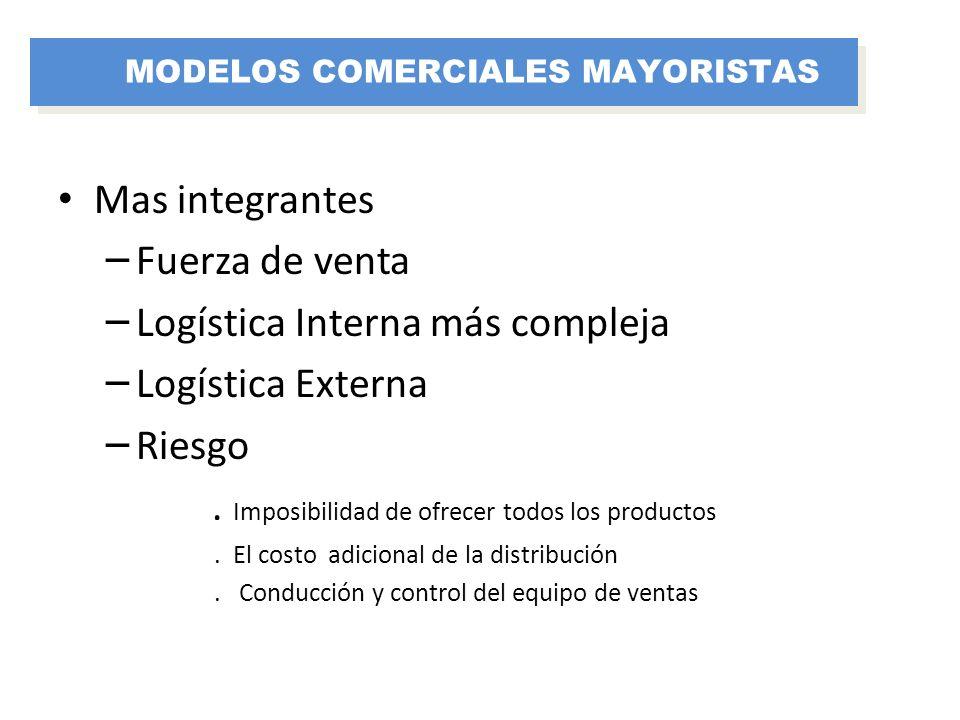 Mas integrantes – Fuerza de venta – Logística Interna más compleja – Logística Externa – Riesgo. Imposibilidad de ofrecer todos los productos. El cost